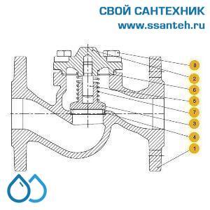 Клапан обратный V287-125